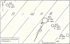Ситуационный план центральной группы могильников.