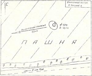 Ситуационный план восточного кургана.